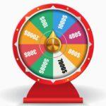 Spinning Wheel Popup